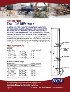 HCM Group - Helicals